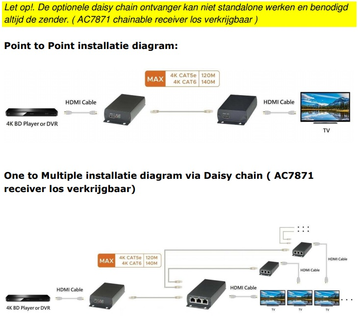 AC7870_Installation_diagram_NL.jpg