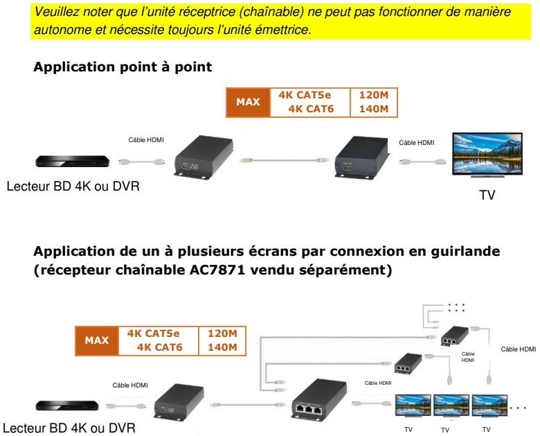 AC7870_Installation_diagram_FR.jpg